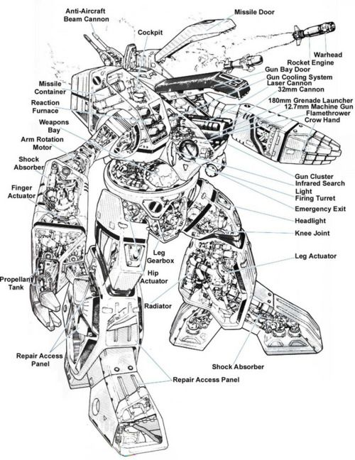 Spartan destroid schematic i love diagrams of things