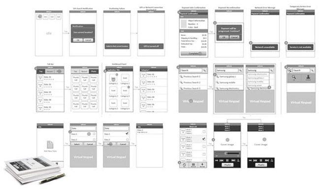 Storyboard Wireframe  Buscar Con Google  Storyframes