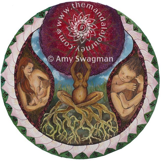 """Grounding"" Amy Swagman #pregnancy #placenta"