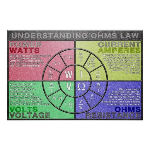 Understanding ohms law pie chart poster vape facts design also it   all electric rh pinterest