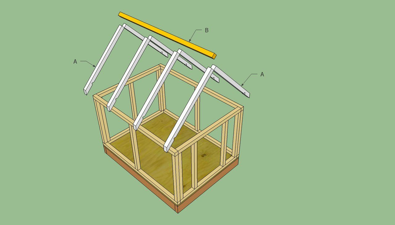 Dog House Plans Free Dog House Plans House Roof Dog Houses
