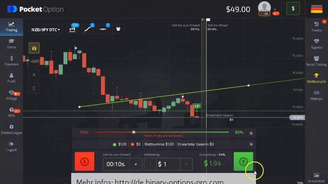 Watch This Video And Discover How To Start Trading Binary Options