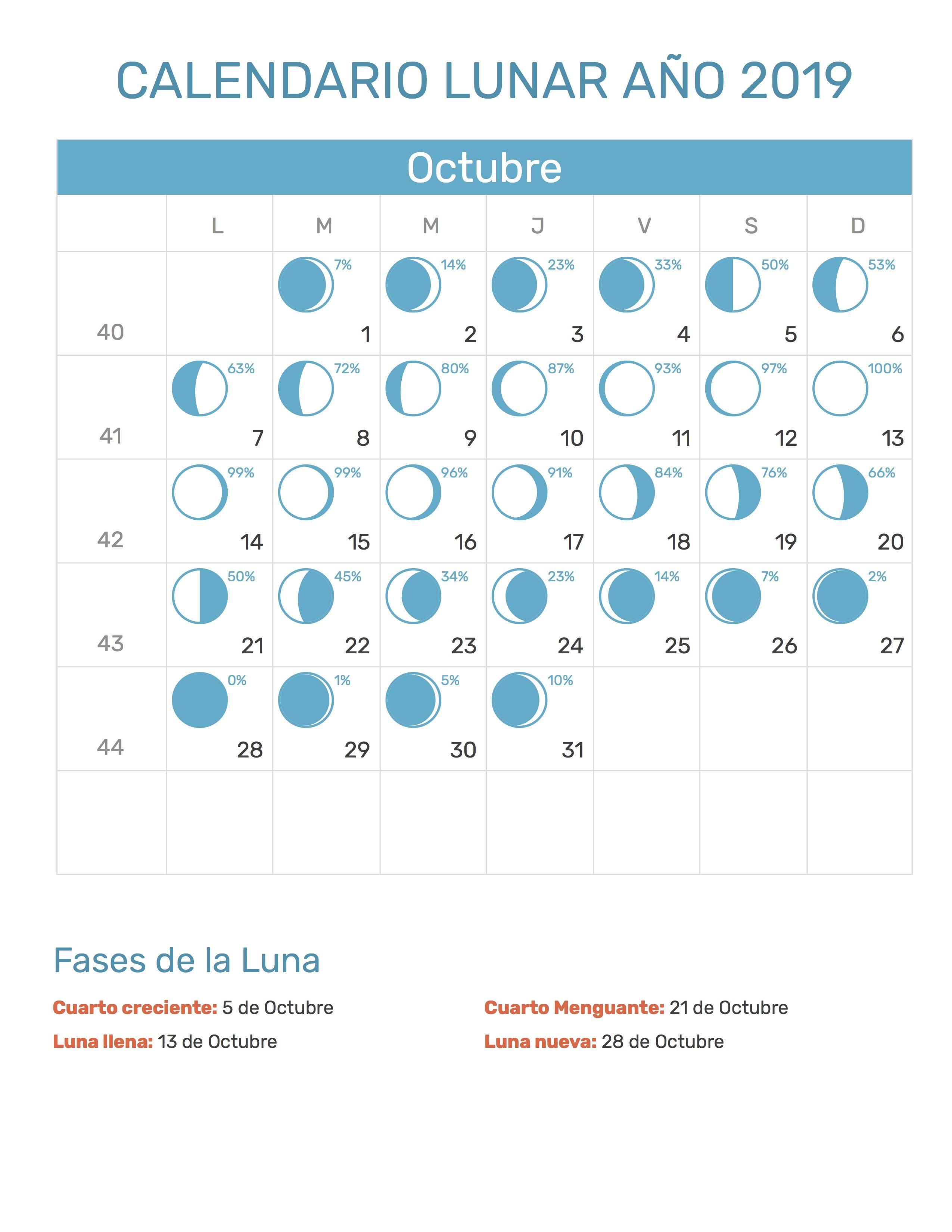 Calendario Lunar 2019 Espana.Pin De Calendario Hispano En Calendario Lunar Ano 2019 Calendario