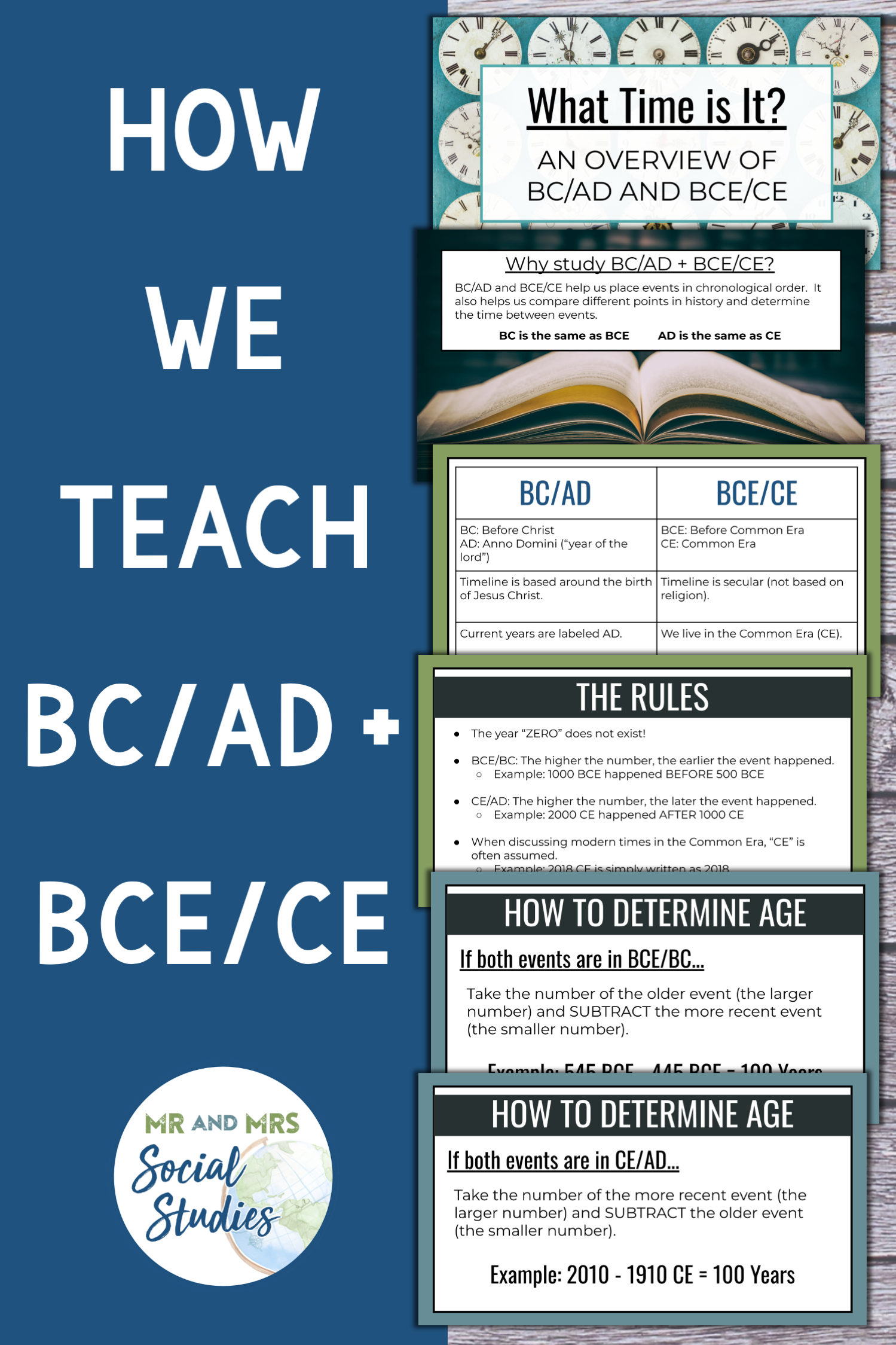 Bc Ad Bce Ce Timeline Activity For Drive