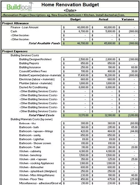 Pin On Free Budget Templates