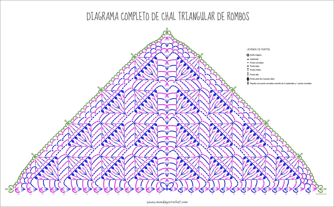 Patrón chal triangular con rombos. Free pattern | bufandas ...