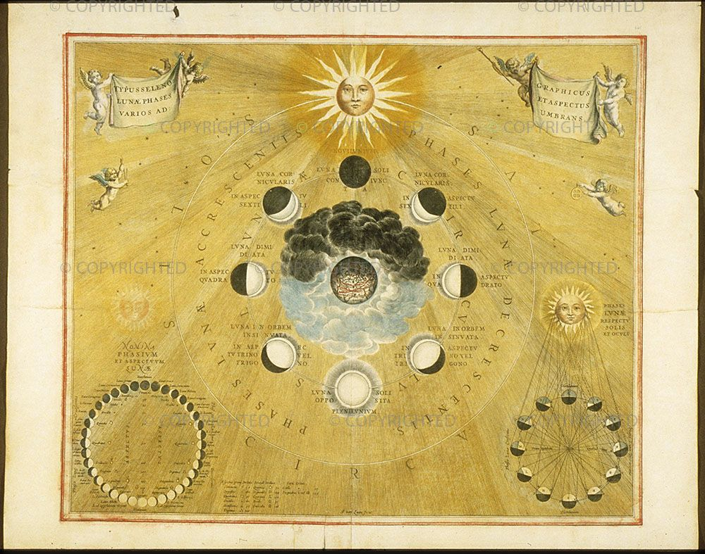 Andreas Cellarius, Atlas coelestis seu Harmonia Macrocosmica - pl. 20