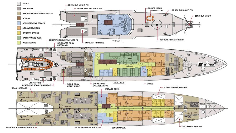 Interior Layout Of A Sentinel Class Coast Guard Cutter