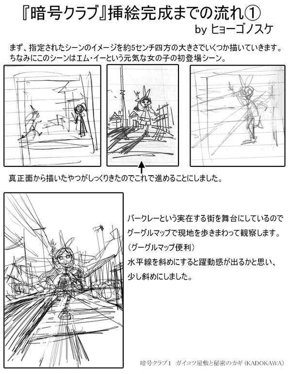 photos and videos by ヒョーゴノスケ hyogonosuke guided drawing anime tutorial painting tutorial