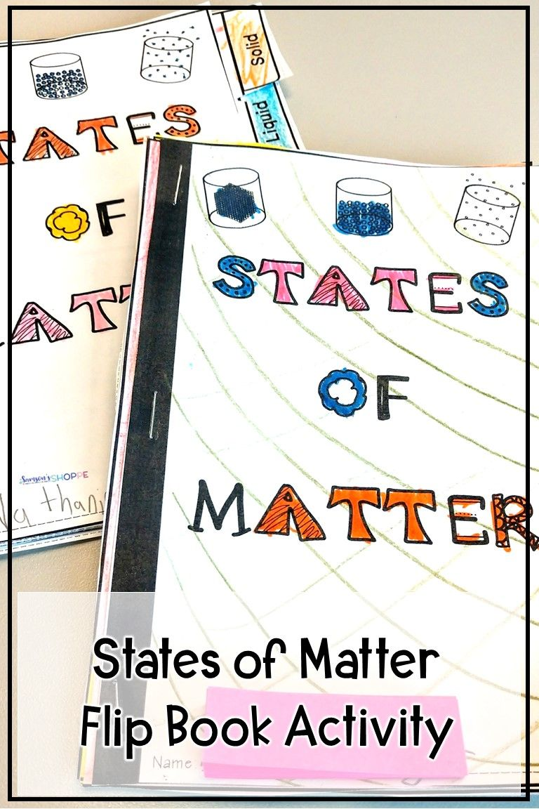 small resolution of States of Matter Activity   States of matter