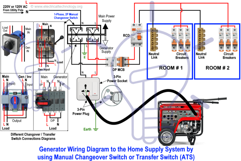 How To Wire Auto Manual Changeover Transfer Switch 1 3 Phase Transfer Switch Portable Generator Emergency Generator