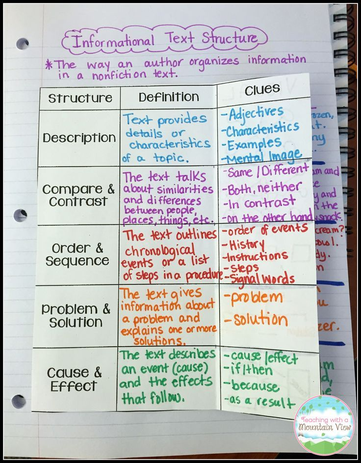 Informational Text Structures Informational text