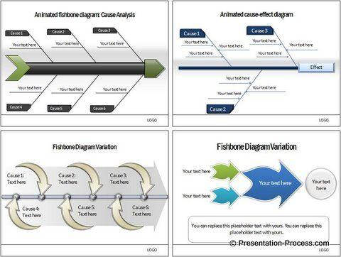 Ishikawa Powerpoint Template Diagram Easy Fishbone