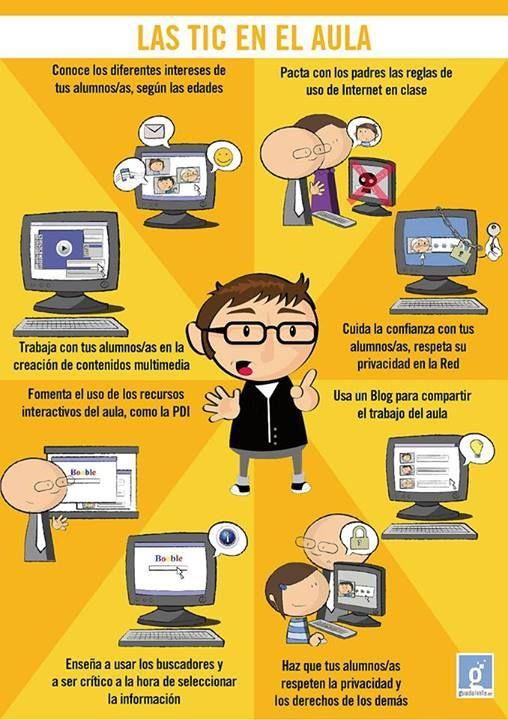 Tecnologia Y Docencia Buscar Con Google Tics En El Aula Tecnologias De La Informacion Y Comunicacion Informatica Educativa