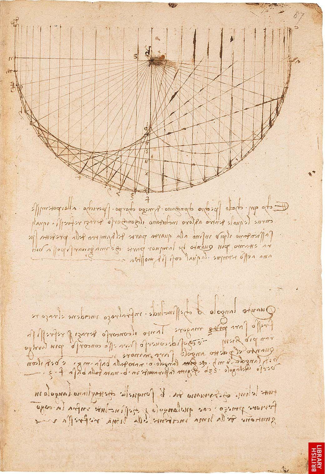 Da Vinci And His Reflective Handwriting