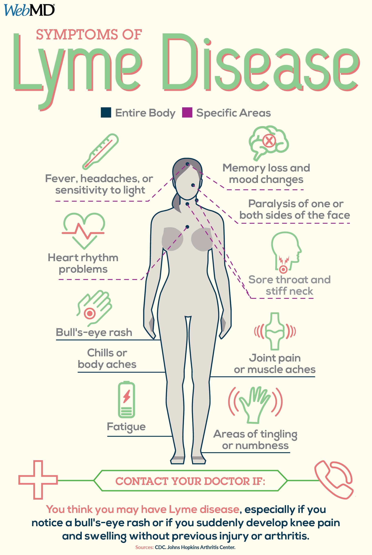 can find ativan symptome