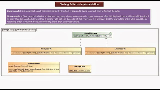 Java Ee Strategy Design Pattern Implementation Search