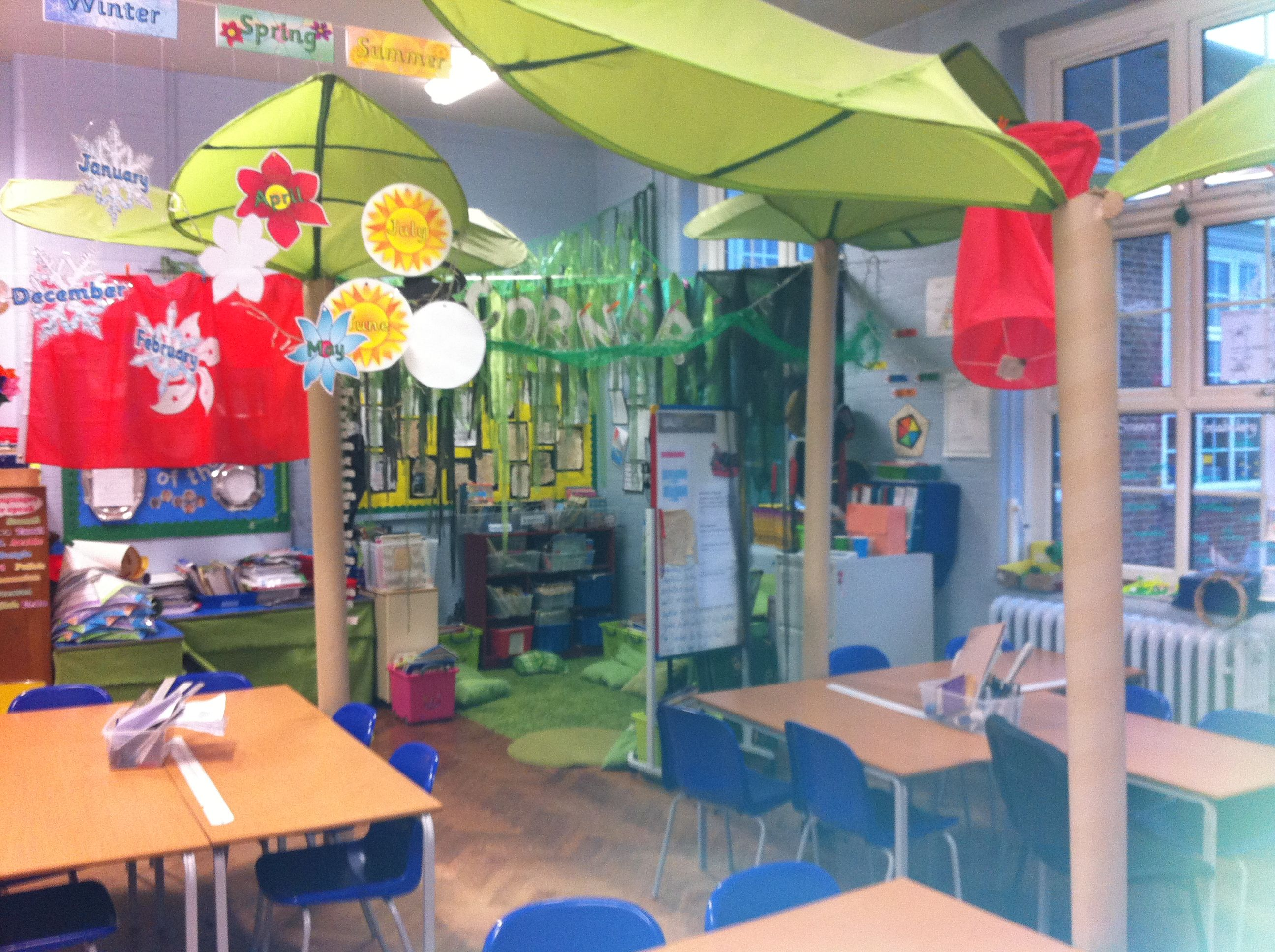 Classroom Jungle Ideas : My jungle classroom theme days of school