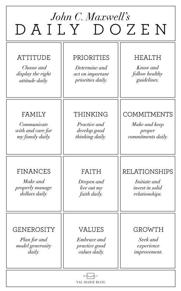 Daily Dozen By Johncxwells Success Pinterest Quotes