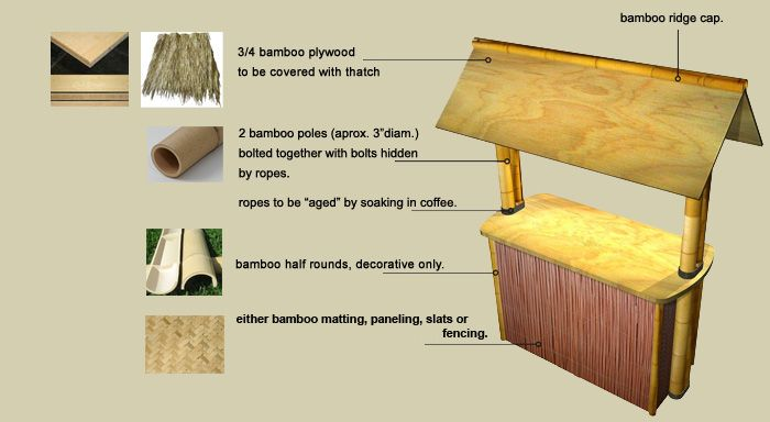 Bamboo tiki bar installation guide and instructions cali bamboo ideas for the house - Bamboo bar design ideas ...