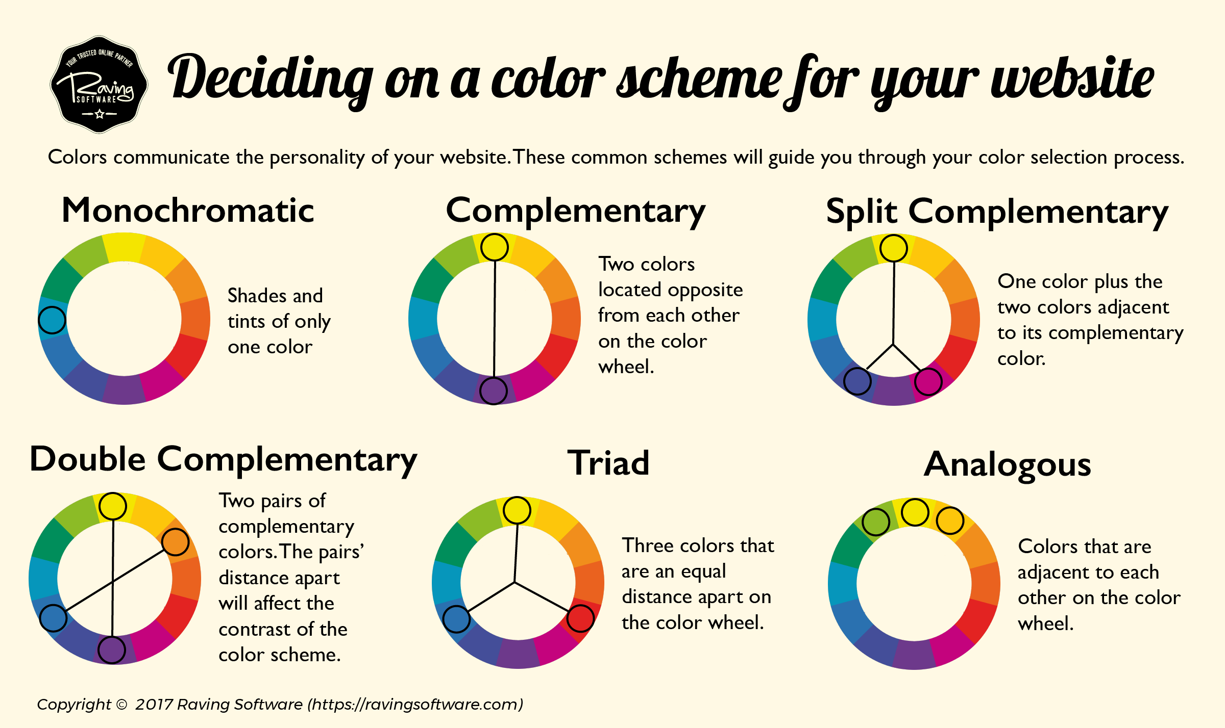 Raving Software Color Theory Choosing A Color Scheme For Your Website Blue Complementary Color Color Theory Color Schemes