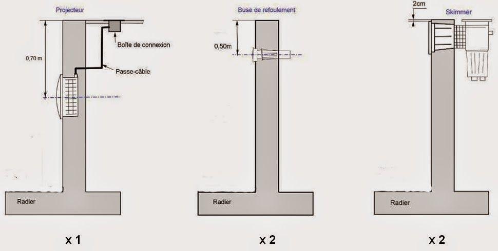Projet \ étapes de #construction du0027une #piscine en #gironde - local technique de piscine