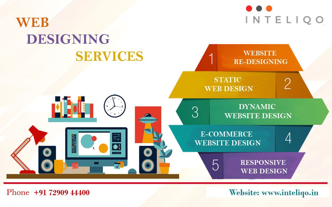 Find here custom website designing company in Noida that