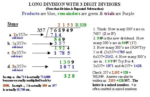 Long Division Example Site That Help With Teaching Pinterest