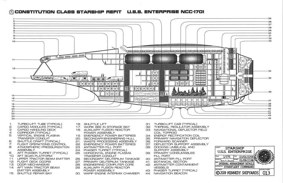 Deck  Constitution Class  Star Trek Tech