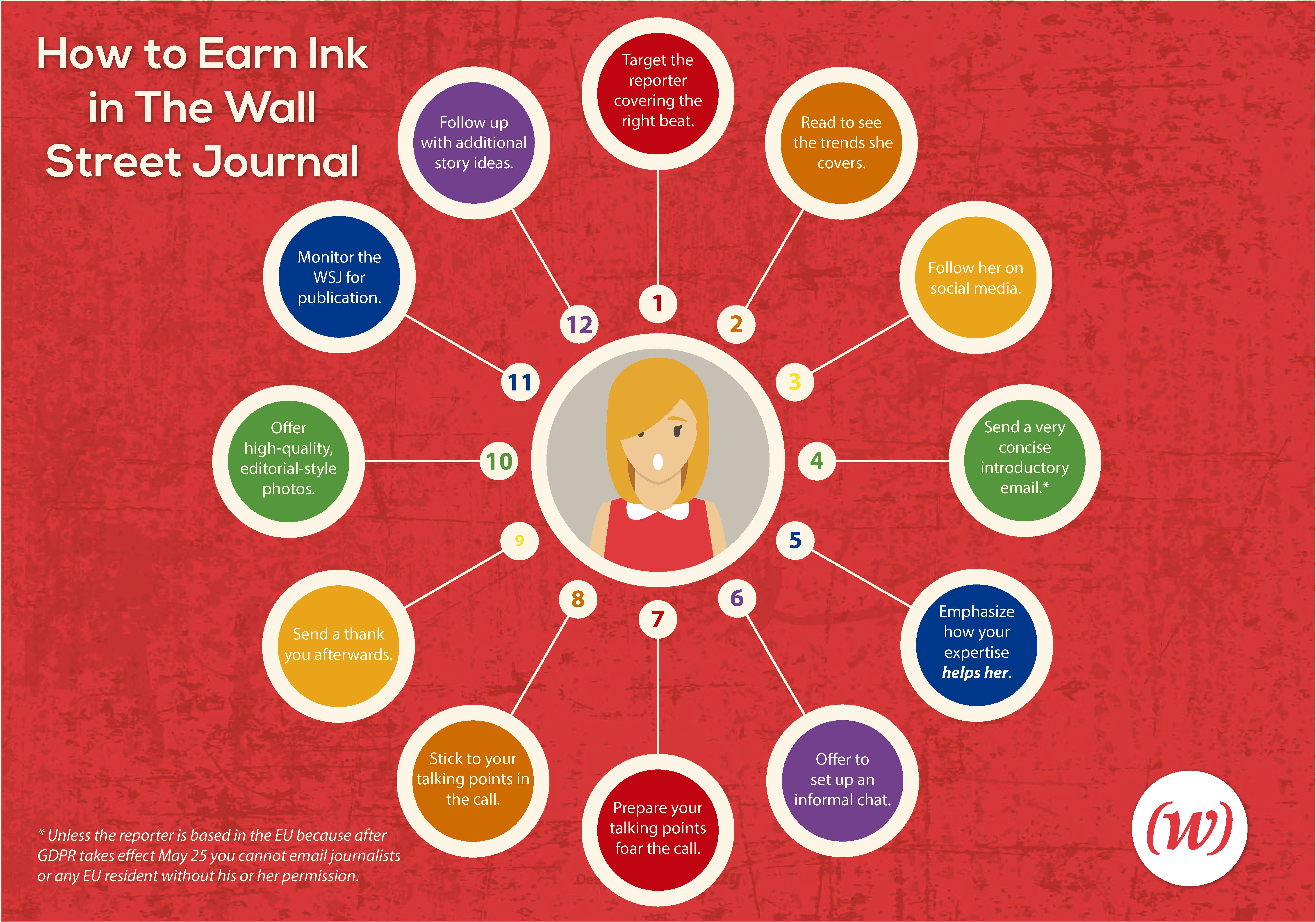 how to earn media coverage in major news outlets like the on wallstreetjournal id=95244