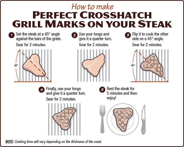 Get Perfect Grill Marks every time! Learn how now:
