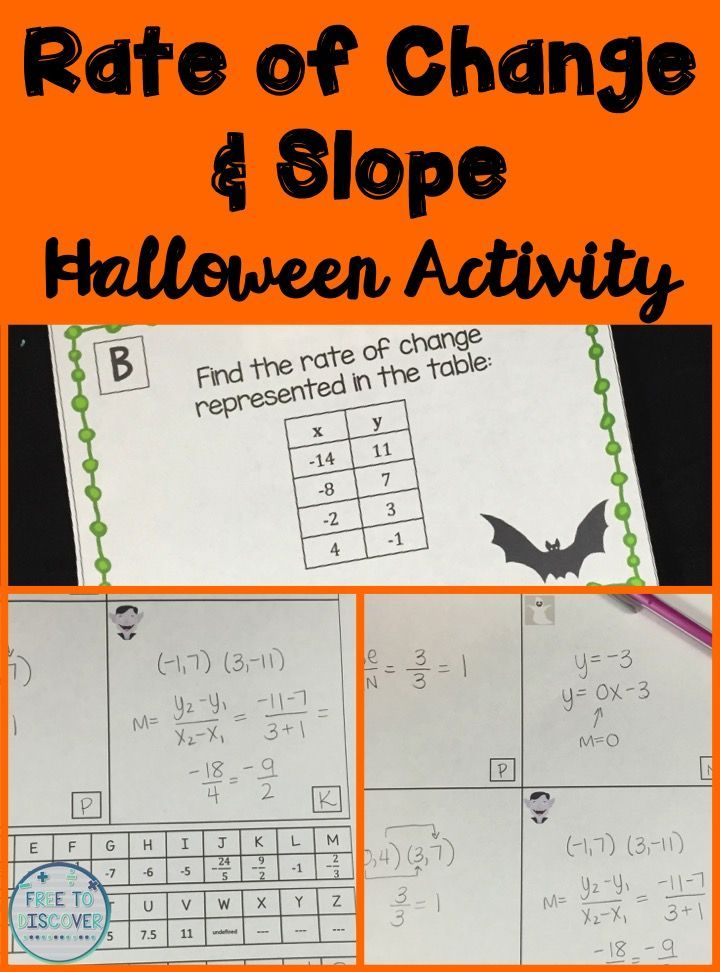Halloween Math Activity Calculating Rate Of Change Linear