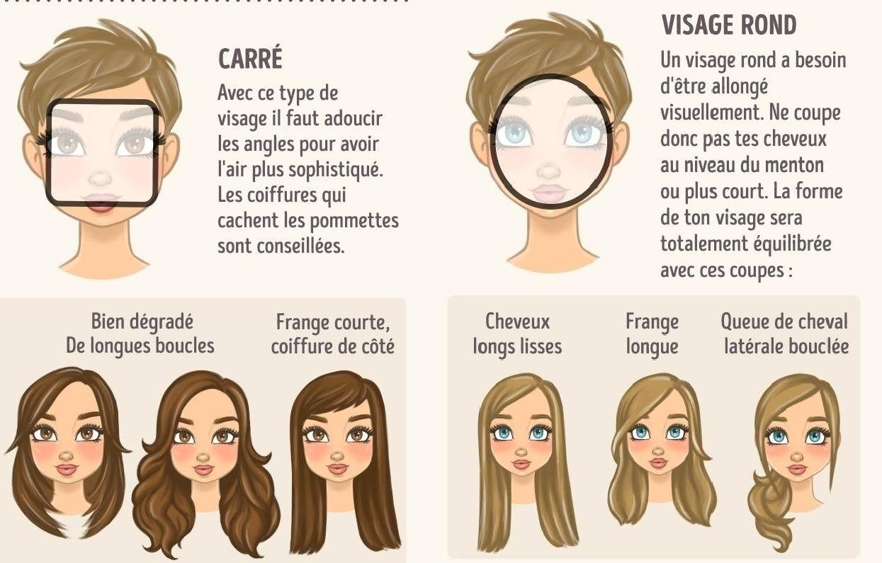 41+ Femme visage coiffure idees en 2021
