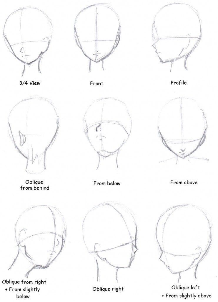 Anime Face Angle Reference Tutorial De Manga Como Dibujar Una Cara Dibujos De Caras