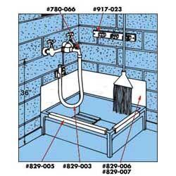 wall guards for floor mop sink 829 002