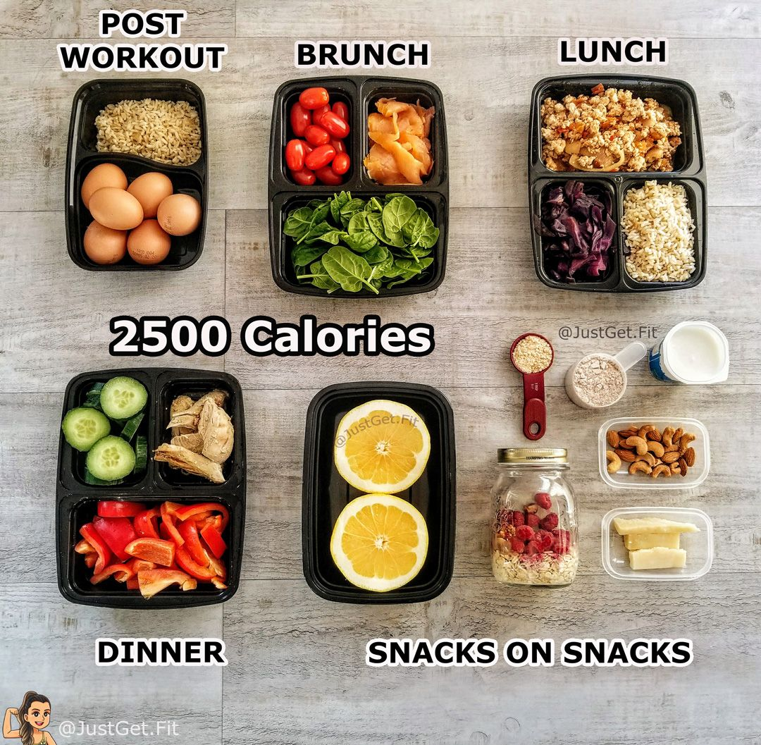2500 calories diet plan india