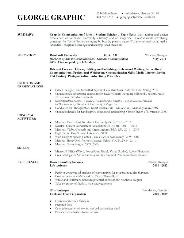 College Application Resume Outline Sample Activities Resume For