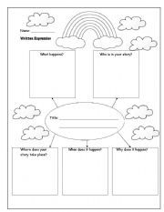 story mapping template