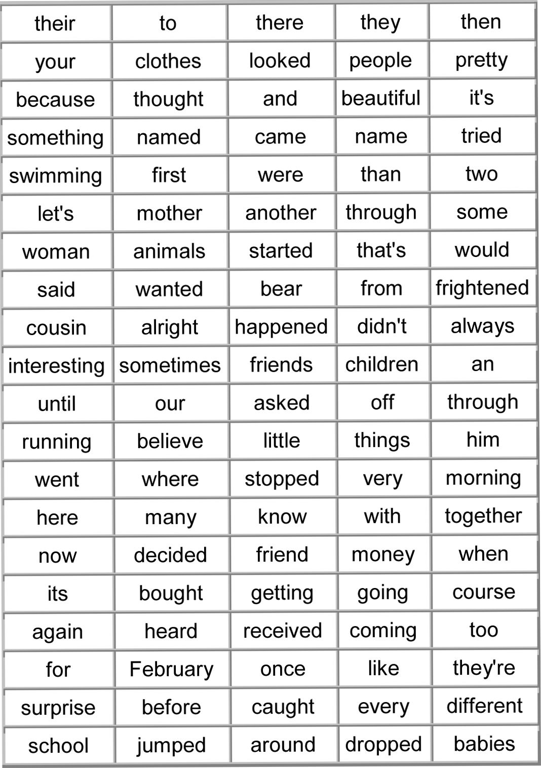 Worksheets 100 Most Commonly Spelt Words spelling words and memories on pinterest
