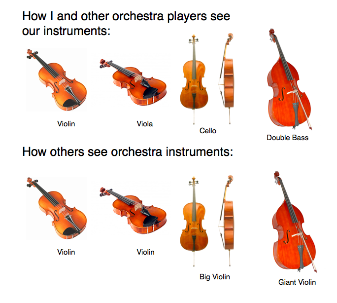 Orchestra+humor.+Viola+master+race+reporting+in_563086
