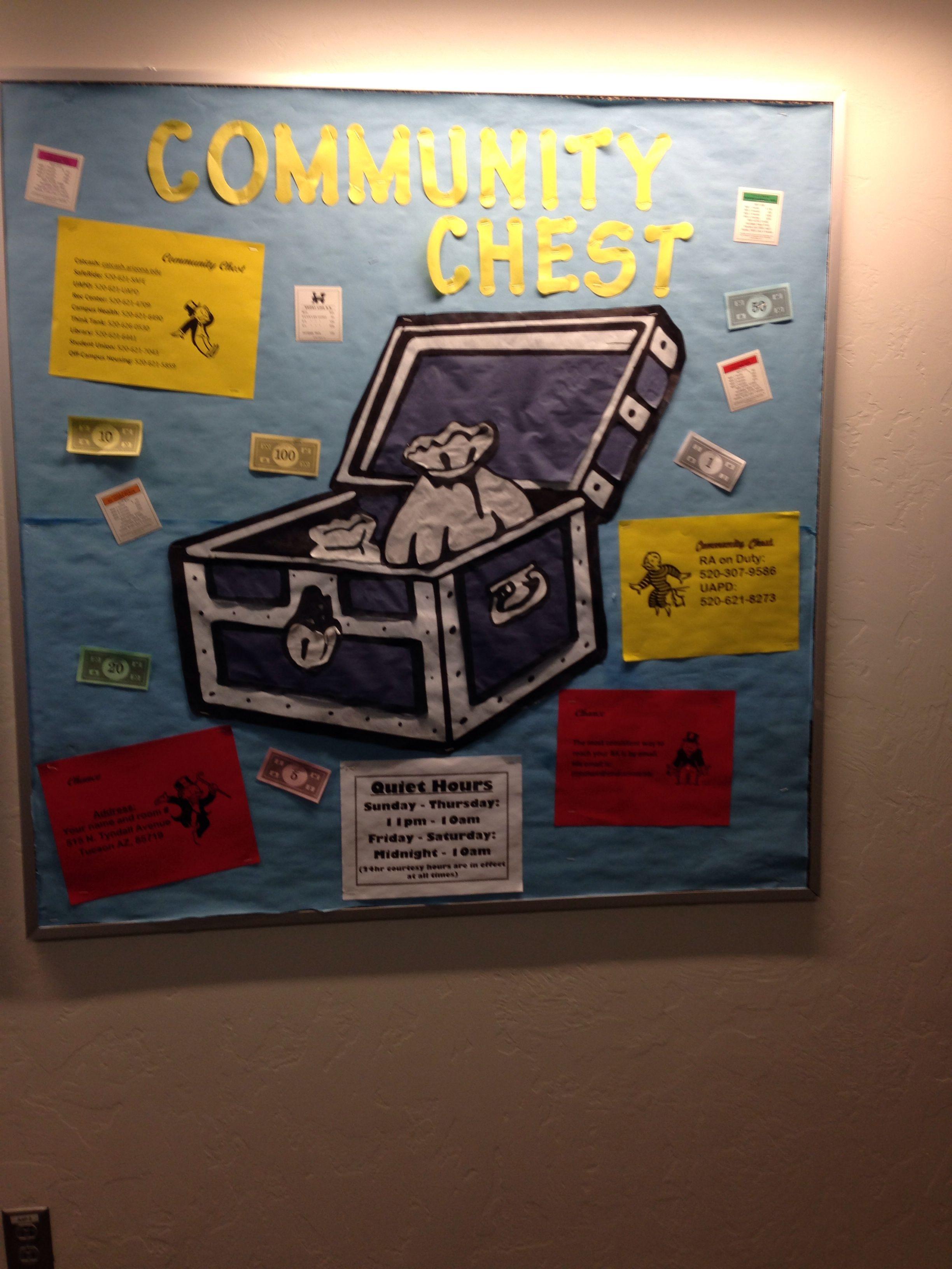Pin By U Of Az Nrhh Whl On Ra Bulletin Monopoly Theme Ra Themes Classroom Themes