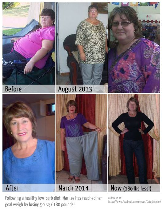 keto diet for beginners 180pounds