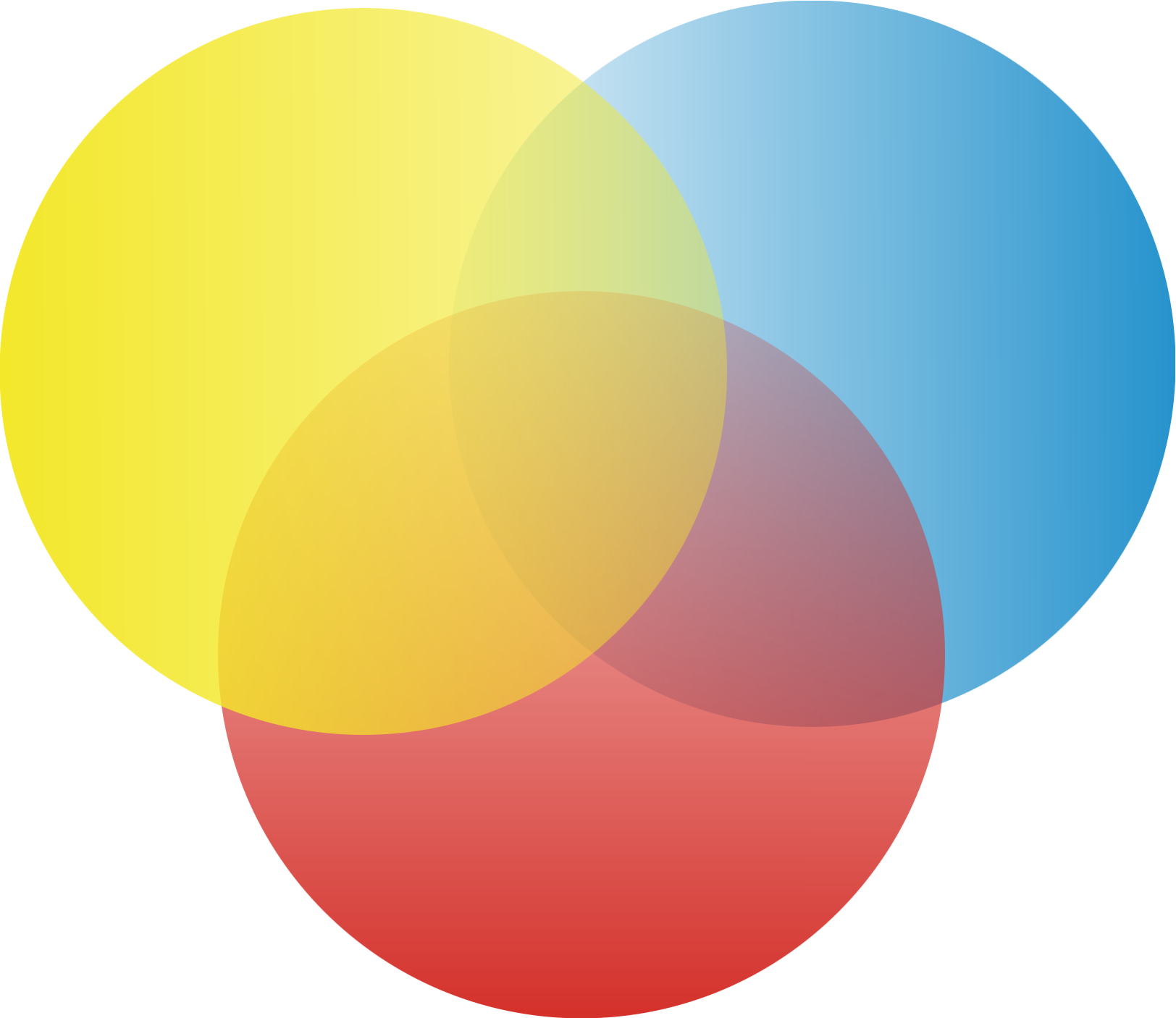 3 set venn diagram - Google Search | Primary Mathematics ...
