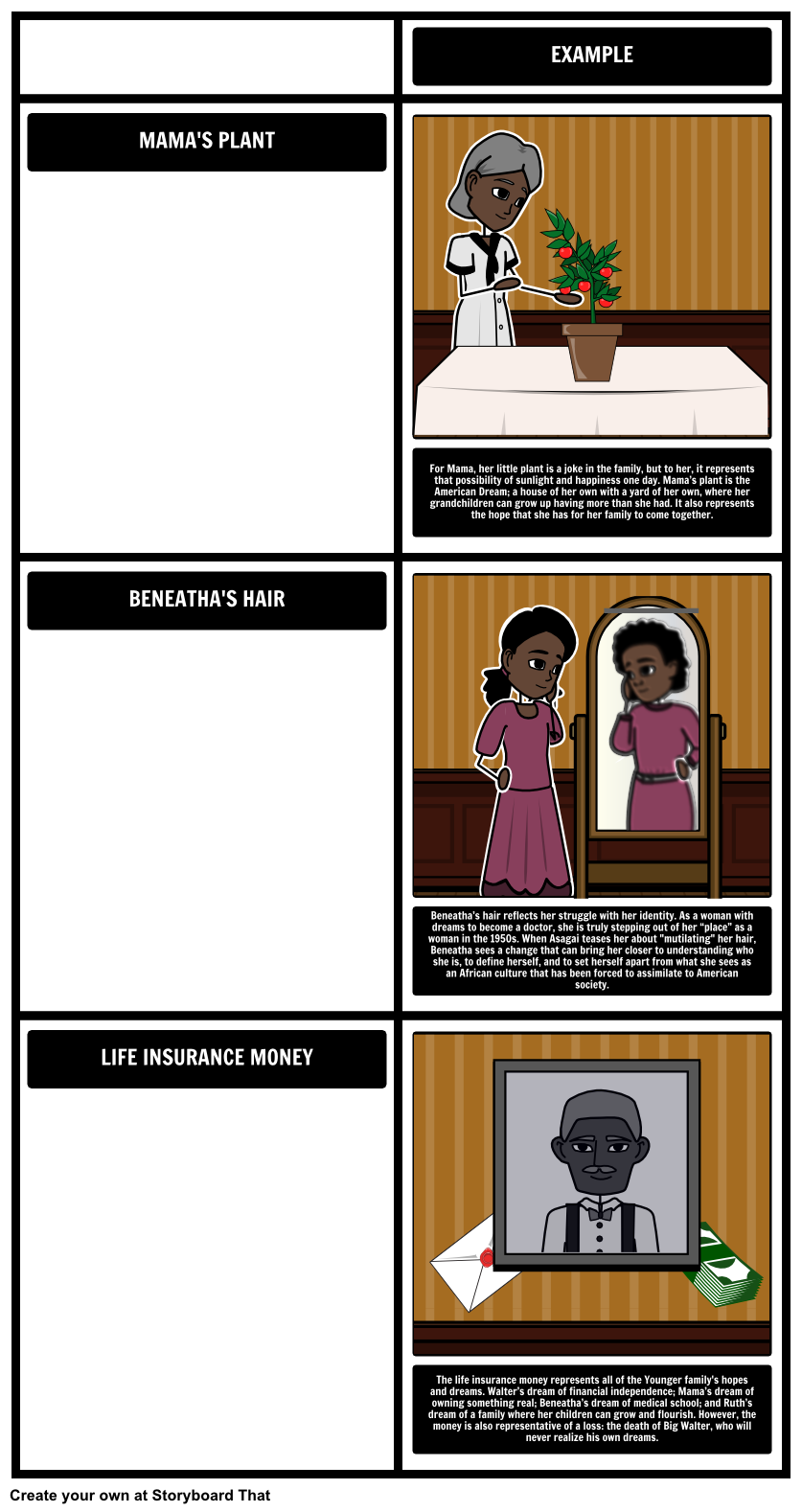A raisin in the sun by lorraine hansberry themes symbols and lesson plans for lorraine hansberrys a raisin in the sun summary theme symbols character map literary conflict text connections for students biocorpaavc Gallery