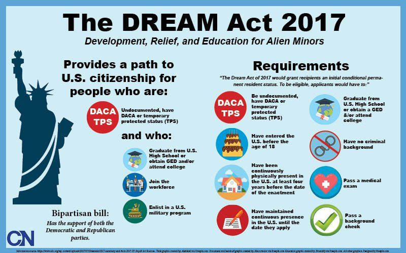 how to apply for daca in california
