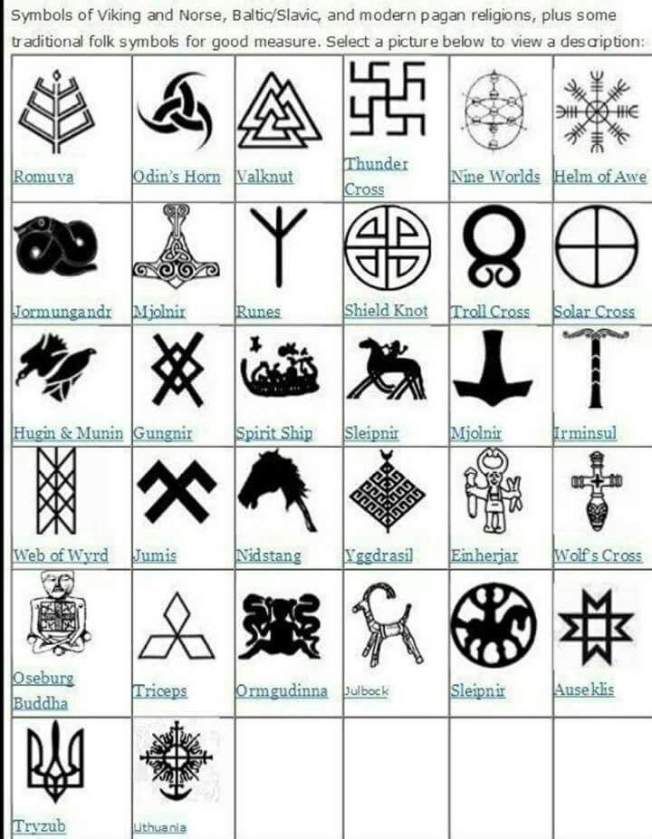 Pin By Lemoon Barquillos Rellenos On Vikingo Pinterest Symbols