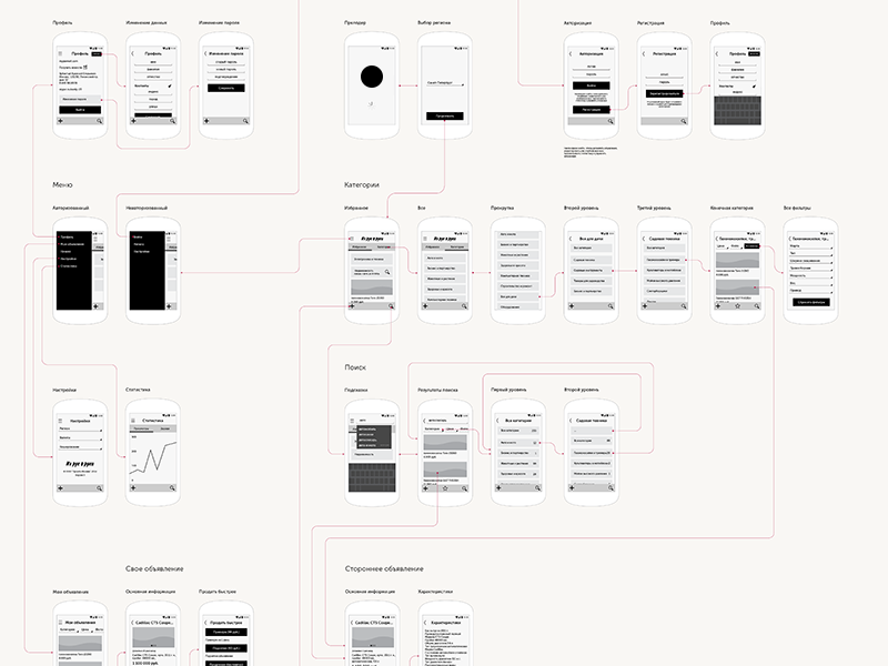 17 Best images about Wireframes on Pinterest | App design ...