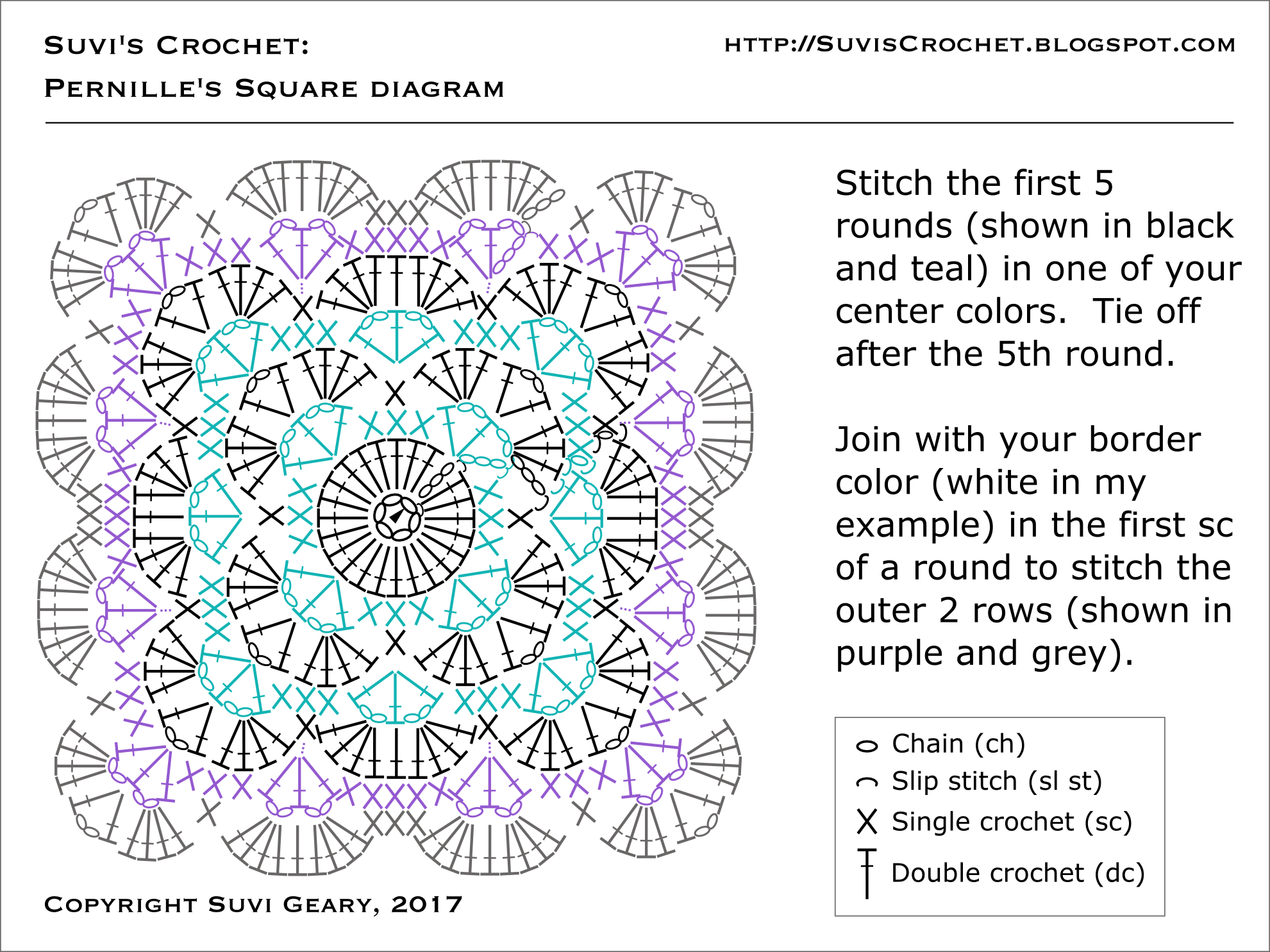 Suvis Crochet Pernilles Square Granny Squares Pinterest Double Diagram
