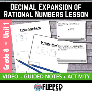 Decimal Expansion of Rational Numbers Lesson in 2020