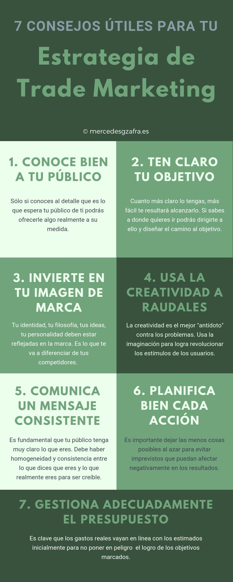 7 Consejos útiles Para El Trade Mk Mercedesgzafra Consejos útiles Estrategias De Marketing Estrategias De Comunicación